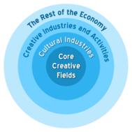 Loomamajanduse mudel